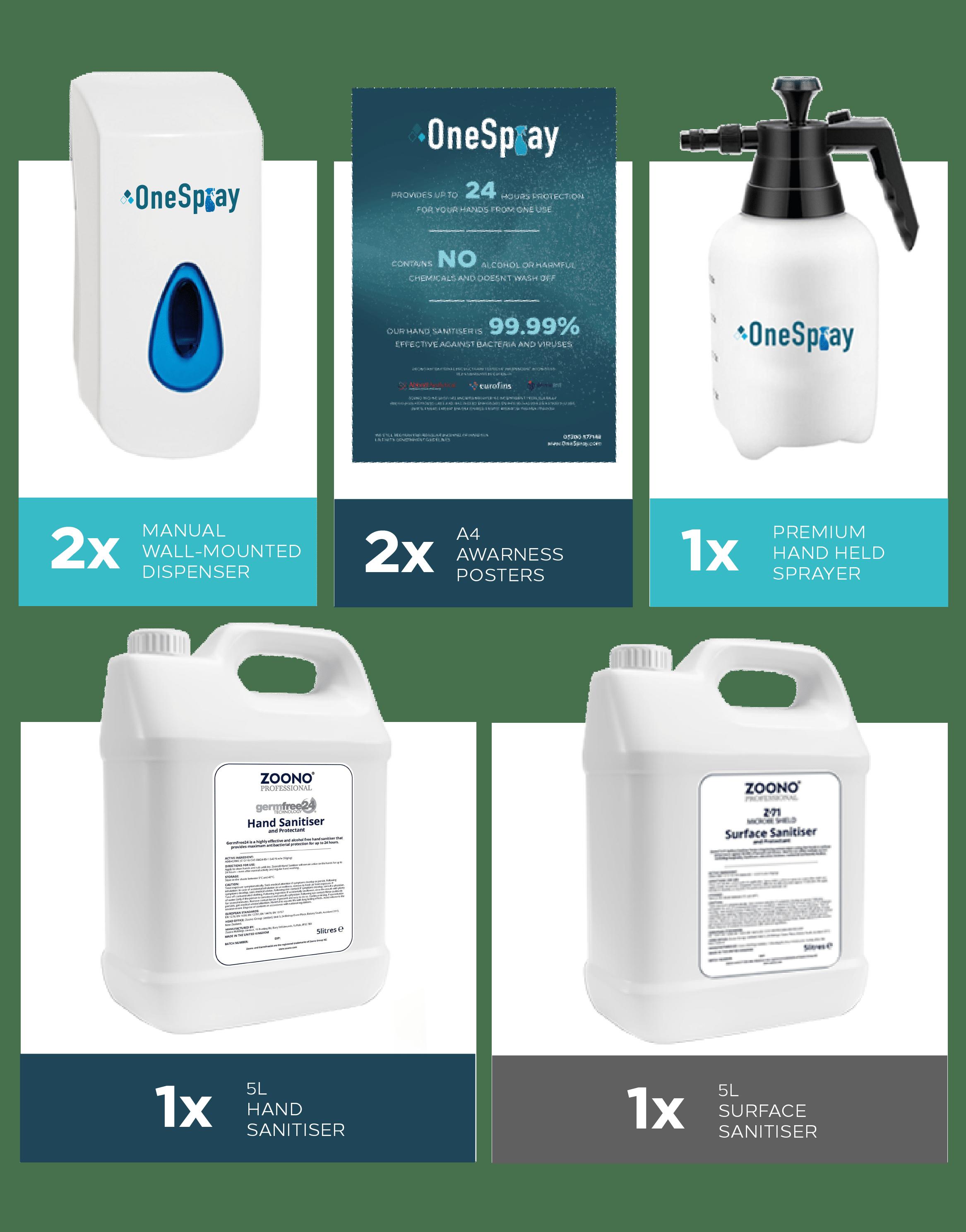 Starterpaket von One Spray